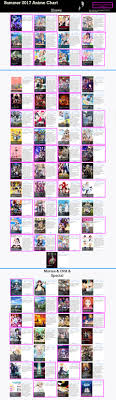 Anime Chart Summer 2017 Animeroot