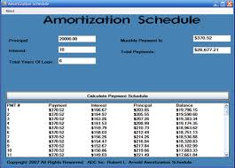 Amortization Schedule By Robert Arnold From Psc Cd