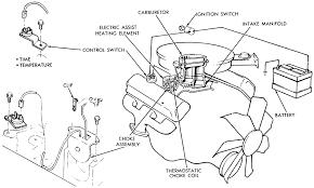 electric choke wiring diagram & gy6 electric choke wiring diagram what does the choke light mean at 85 C10 Choke Wiring Diagram