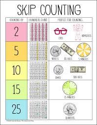 Best 25+ Skip counting activities ideas on Pinterest   Skip ...