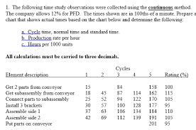 Solved The Following Time Study Observations Were Collect