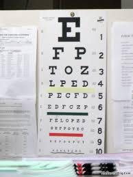 Florida Dmv Vision Test Chart 70 Faithful Indiana Bmv Eye Chart