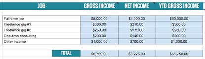 Budgeting Spreadsheet Free My Favorite Free Budgeting Spreadsheet Cashville Skyline