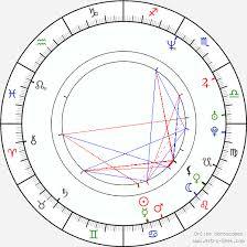 Martin Smith Birth Chart Horoscope Date Of Birth Astro