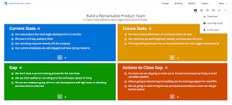 gap analysis template gap analysis template business mentor
