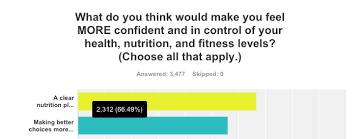 Health And Fitness Survey Questions What 10 000 People Can Teach You About Health And Fitness An Inside