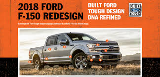 2018 ford harley davidson. interesting ford everything you need to know about the 2018 f 150 redesign ford in  harley ford harley davidson o
