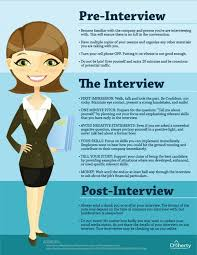 How To Be Successful In A Job Interview The 3 Stages To A Successful Job Interview