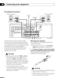 bi wiring speakers diagram bi image wiring diagram bi wiring speakers diagram wiring diagram on bi wiring speakers diagram
