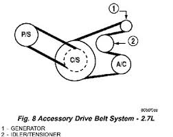 1998 sebring serpentine belt diagram picture fixya diagram