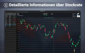 Real Time Quotes New Real Time Quotes Best Of Stock Market Tracker Real Time Quotes