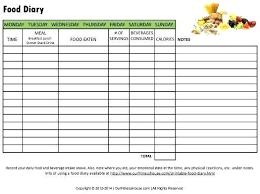 Food Intake Chart Nhs Iamfree Club