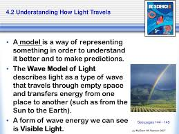 How Light Travels 4 2 Understanding How Light Travels Ppt Download