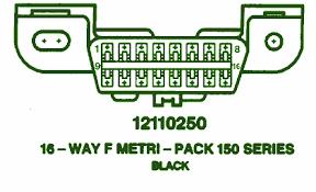 fuse box car wiring diagram page  1997 buick riviera fuse box diagram