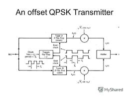 block diagram qpsk the wiring diagram qpsk transmitter receiver block diagram diagram wiring diagram
