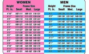 Height Weight Chart In Kilograms Styles At Life