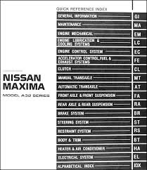 2000 nissan maxima wiring diagram wiring diagram and schematic 2007 nissan altima radio wiring diagram 2000 frontier