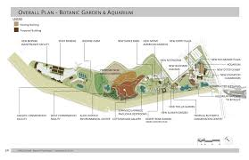 albuquerque botanical gardens and aquarium. caption:master plan slide botanic garden albuquerque botanical gardens and aquarium