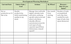 Story Development Chart Plan Your Career Development Journey Part 2 Erics Story
