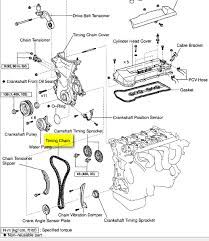 toyota engine parts diagram toyota wiring diagrams