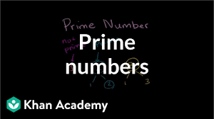 Prime Number Chart Up To 2000 Prime Numbers Video Khan Academy