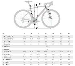 Orbea Road Bike Size Chart Bedowntowndaytona Com
