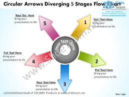 Flow Chart Styles Circular Arrows Diverging 5 Stages Flow Chart Layout Process