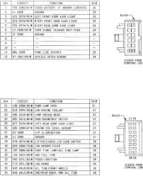 93 jeep cherokee wiring diagram facbooik com Jeep Cherokee Wiring Harness 1993 jeep cherokee wiring harness diagram wiring diagram jeep cherokee wiring harness diagram