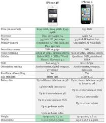 Iphone 4 Iphone 4s Comparison Chart