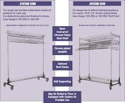 Coat Rack Systems Inspiration Stationary Coat Hat Rack Systems Stationary Coat Racks