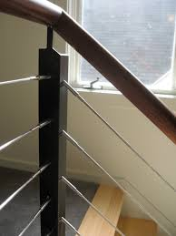 Modern Handrail Contemporary Handrail Minimalist Modern Handrail System Interior 5641 by guidejewelry.us
