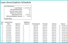 Loan Calculation Template Amortization Table Student Loan Amortization Table Template