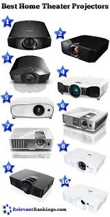 1f1fc64c42c7818a c0c8c7f5d home theater projectors projector home theater