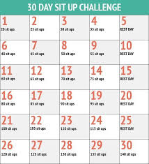 30 Day Challenge 2sweatbees Plank Workout 30 Day