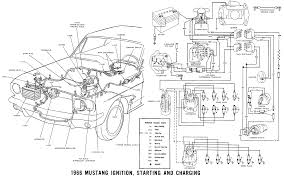 mustang engine diagram wiring diagrams