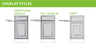 the plete guide to kitchen cabinetry