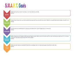 Goal Setting Template Delectable Smart Goals Worksheet Beautiful Goal Setting Template Worksheets For