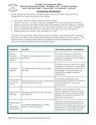 Good Resume Words Resumes For Sales Representative Position Skills