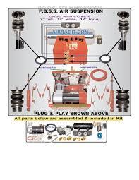 srs wiring diagram srs image wiring diagram airbag wiring diagram wiring diagram and hernes on srs wiring diagram