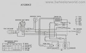 honda 90 atv wiring great engine wiring diagram schematic • honda 90 atv wiring wiring diagram schematic rh 3 8 8 systembeimroulette de honda 300 atv atv honda trx 90