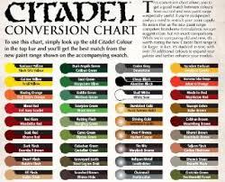 Chart Citadel Conversion Games Workshop Image Painting