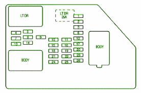 fuse boxcar wiring diagram page 207 2009 chevrolet silverado fuse box diagram