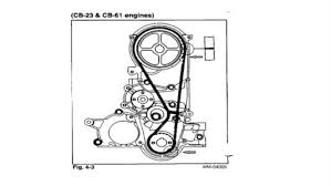 daihatsu hijet wiring diagram questions answers pictures hi daihatsu hijet