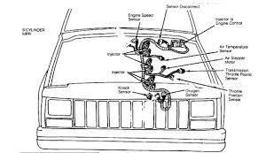 1988 dodge dakota fuse box diagram on 1988 images free download 93 Jeep Cherokee Fuse Box Diagram knock sensor 1988 jeep cherokee dodge magnum fuse box layout 2006 dodge dakota fuse box diagram 93 jeep grand cherokee fuse box diagram
