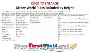 Magic Kingdom Ride Height Chart