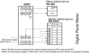 digital panel meter no response to commands sent from host 2 verify that the commands are being sent in ascii according to the communications format refer to the following diagrams for details