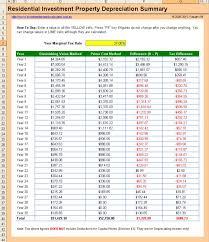 Depreciation Schedule Template Excel Free Alia Investment
