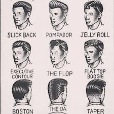Barber Hairstyles Chart 21 Grooming Charts Every Guy Needs To See