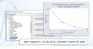 Sample Analysis Impressive Power Analysis For Linear Regression New In Stata 48