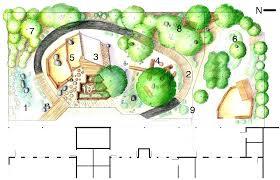 Zen Garden Design Plan Classy Zen Garden Design Plan Gorgeous C Whyguernsey